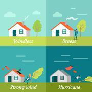 Wind Strength Levels. Windless Breeze Hurricane Piirros