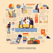 Flat Immigration Infographics Piirros