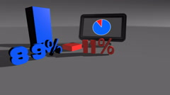 Blue & Red Comparing diagram charts 89% to 11% Stock Footage