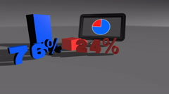 Blue & Red Comparing diagram charts 76% to 24% Stock Footage