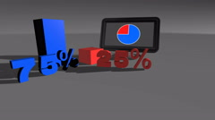 Blue & Red Comparing diagram charts 75% to 25% Stock Footage