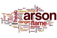 Arson word cloud Stock Illustration