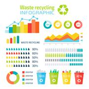 Waste Recycling Infographics Vector Elements Stock Illustration