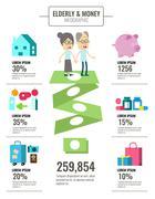 Elderly people and money saving info graphics. Stock Illustration