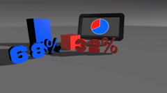 Blue & Red Comparing diagram charts 68% to 32% Stock Footage