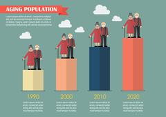 Aging population infographic Stock Illustration