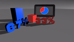 Blue & Red Comparing diagram charts 67% to 33% Stock Footage