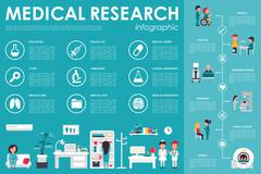 Medical Research flat web infographic. Clinic Interior Doctor Therapy First Aid Stock Illustration