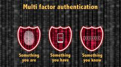 Multi factor authentication shields concept are know and have Stock Illustration
