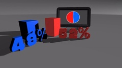 Blue & Red Comparing diagram charts 48% to 52% Stock Footage