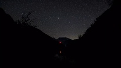 4K. Movement of the stars in the valley of the river Aapsta, Abkhazia. Ultra  Stock Footage