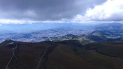 Quito - South to North Stock Footage