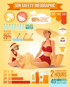 Summer beach vector illustration. Sun protection infographics. Stock Illustration