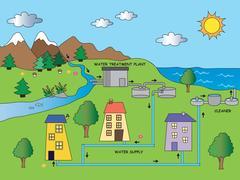 Acqua casa Stock Illustration