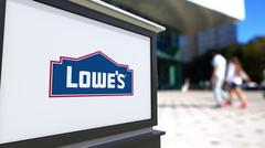 Street signage board with Lowe's logo. Blurred office center and walking people Piirros