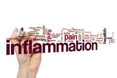 Inflammation Stock Illustration
