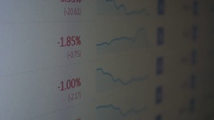 Stock market Forex currency prices on computer screen Stock Footage