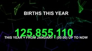 World stats births this year Stock Footage