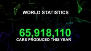 World stats cars produced Stock Footage
