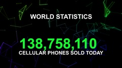 Cellular phones sold today Stock Footage