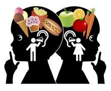 Influence on Eating Behavior Stock Illustration