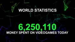 Money spent on video games today Stock Footage