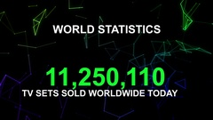 TV sets sold worldwide today Stock Footage
