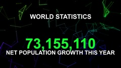 Net population growth this year Stock Footage