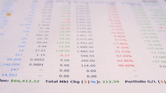 Call Stock Analysis And Gain On Sale Stock Footage