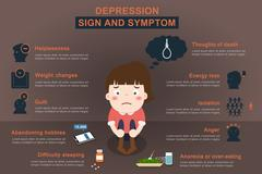 Healthcare infographic about depression woman with sign and symptom Stock Illustration