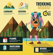 Hiking and Trekking info graphics. Piirros