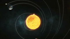 Solar System 3D animation Arkistovideo