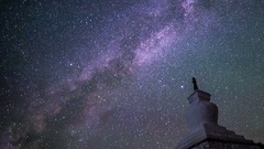 The stars at night time delay in Tibet Stock Footage