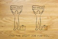 Types of work, employed or self-employed with banners Stock Illustration