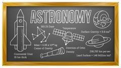 Astronomy, Science, School, Education, Blackboard Stock Illustration