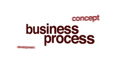 Business process animated word cloud. Stock Footage