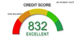 Decreasing Credit Score BG Stock Footage