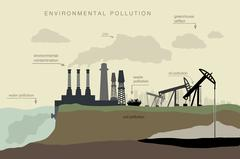 Air pollution, environment and natural resources. The concept of ecology Stock Illustration