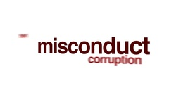 Misconduct animated word cloud. Stock Footage