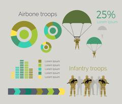Airborne and Infantry Troops Infographics. Vector Stock Illustration