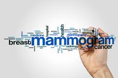 Mammogram word cloud Kuvituskuvat