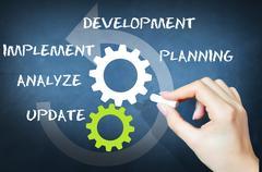 Software development on blackboard Stock Photos