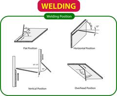 Vector illustration of  Welding position Piirros