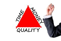 Balance between time, quality and money concept Stock Photos