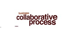 Collaborative process animated word cloud. Stock Footage