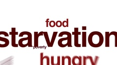 Starvation animated word cloud. Stock Footage