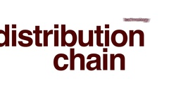 Distribution chain animated word cloud. Stock Footage