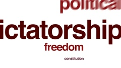 Dictatorship animated word cloud. Arkistovideo