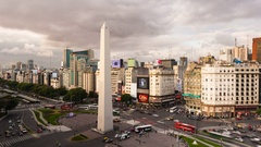 Time lapse of day traffic in Avenida 9 de Julio, Buenos Aires, Argentina Stock Footage