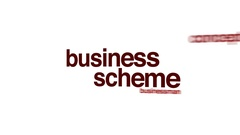 Business scheme animated word cloud. Stock Footage
